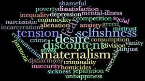 Materialism_and_misery