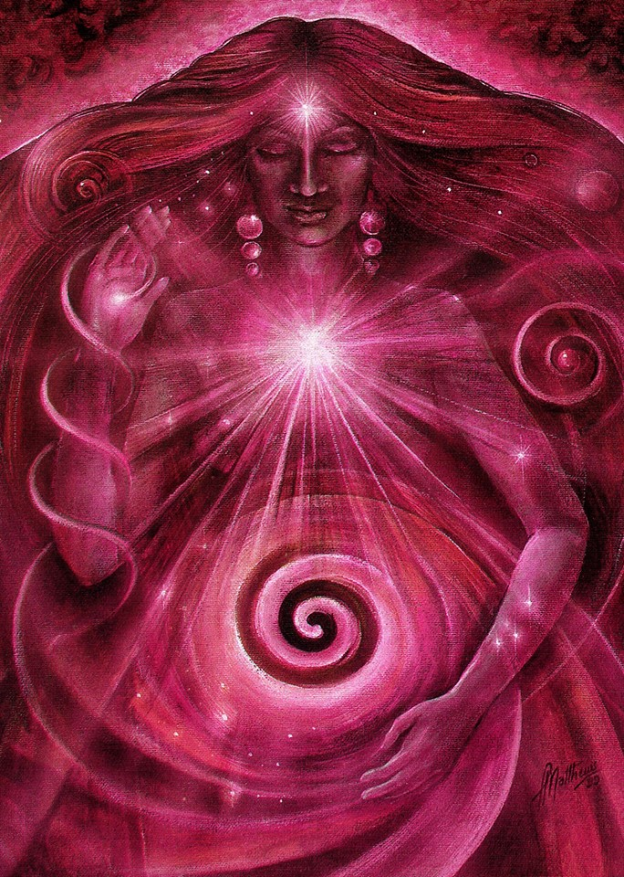 Jungian Archetype For Great Mother